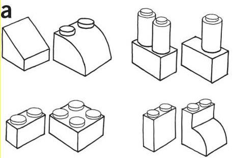 Un sample de las figuras usadas en la prueba