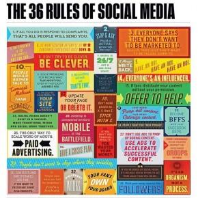 """36 reglas de """"social media"""""""